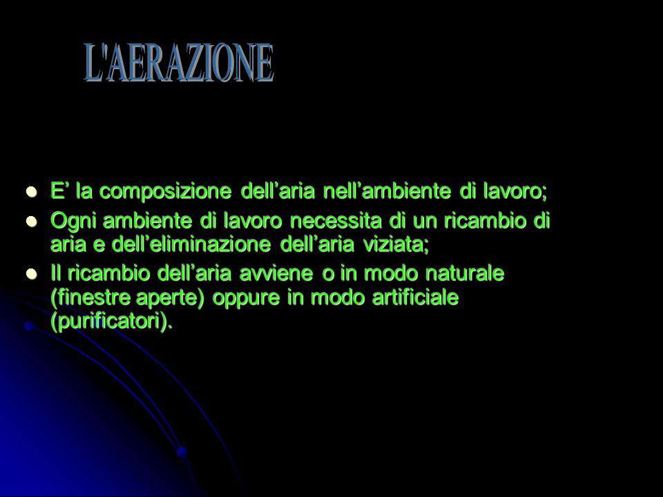 L AERAZIONE E' la composizione dell'aria nell'ambiente di lavoro;