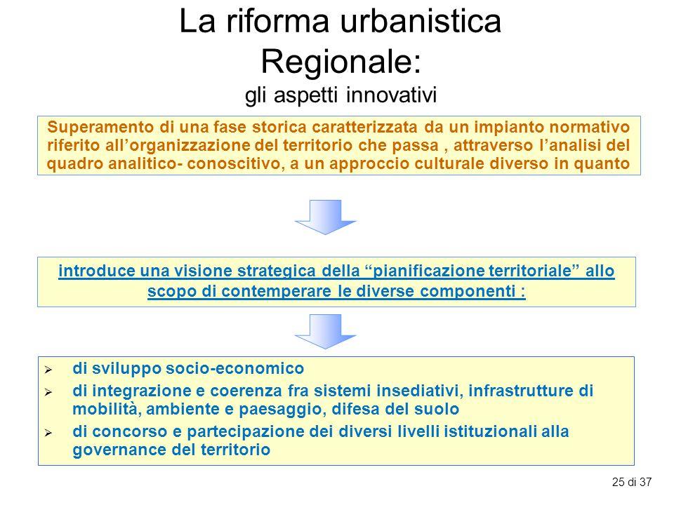 La riforma urbanistica Regionale: