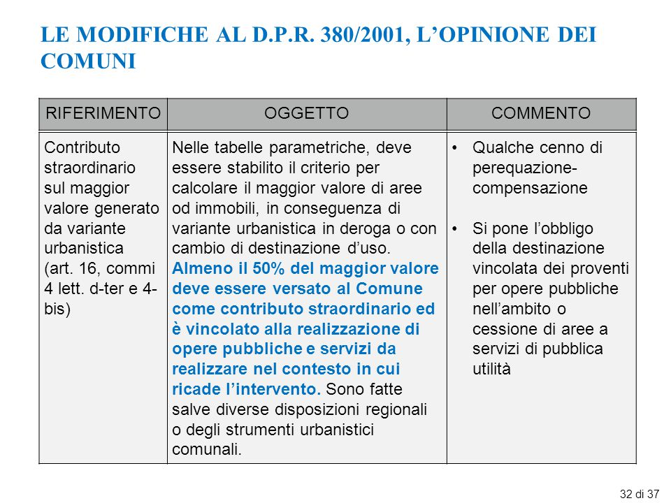 LE MODIFICHE AL D.P.R. 380/2001, L'OPINIONE DEI COMUNI
