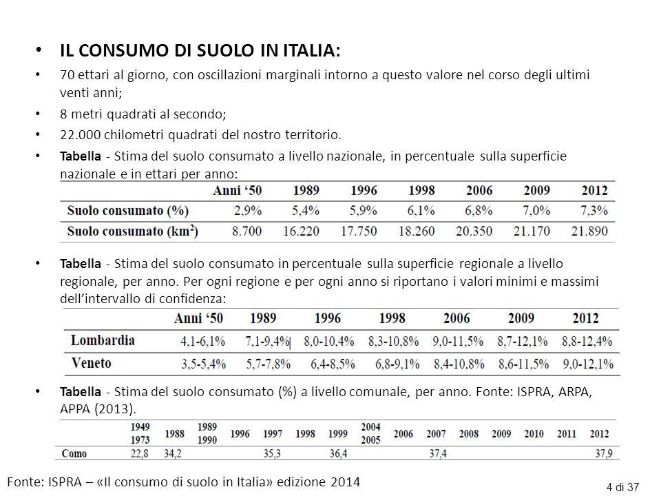 IL CONSUMO DI SUOLO IN ITALIA: