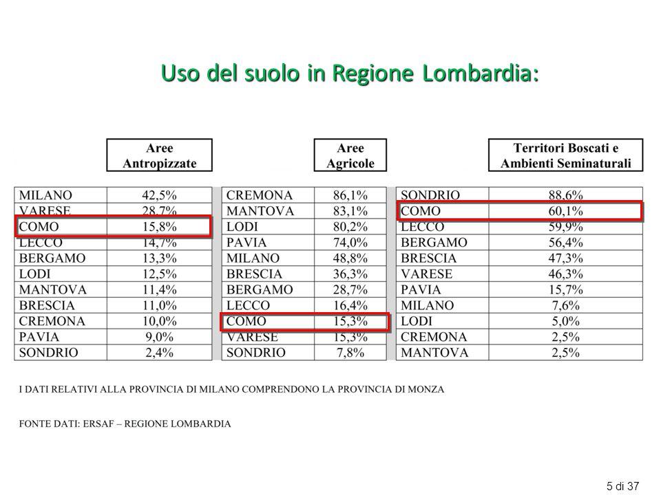 Uso del suolo in Regione Lombardia: