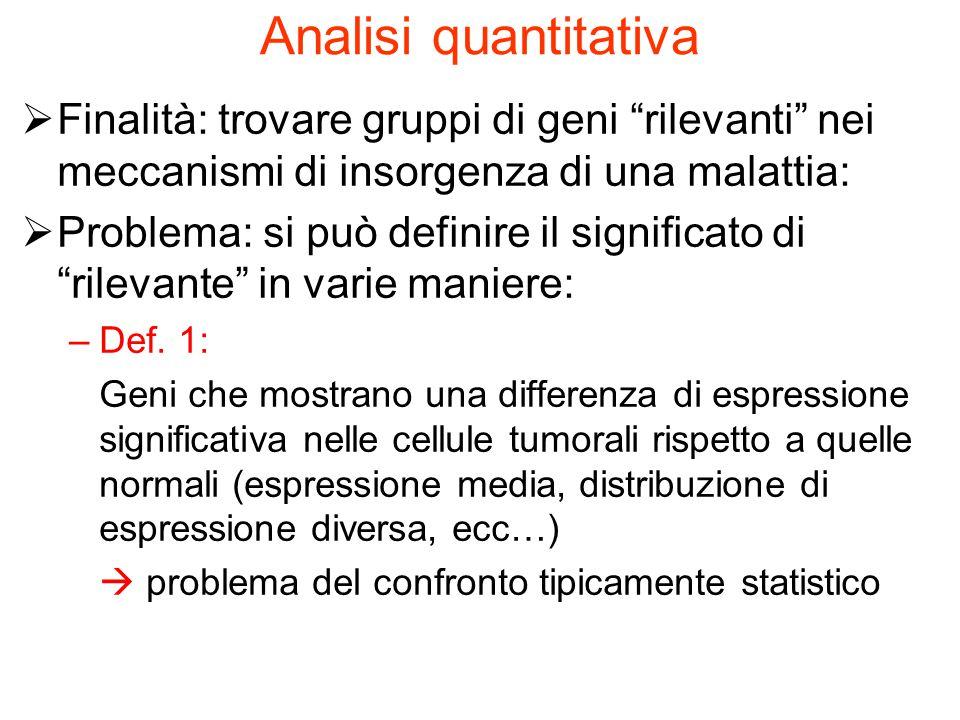 Analisi quantitativa Finalità: trovare gruppi di geni rilevanti nei meccanismi di insorgenza di una malattia: