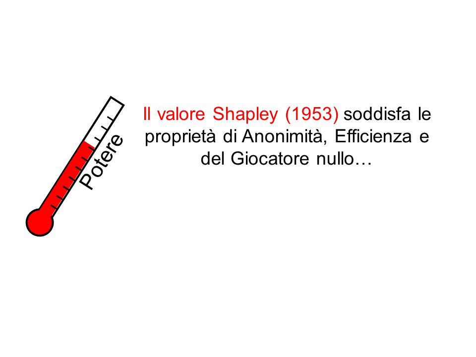 Il valore Shapley (1953) soddisfa le proprietà di Anonimità, Efficienza e del Giocatore nullo…