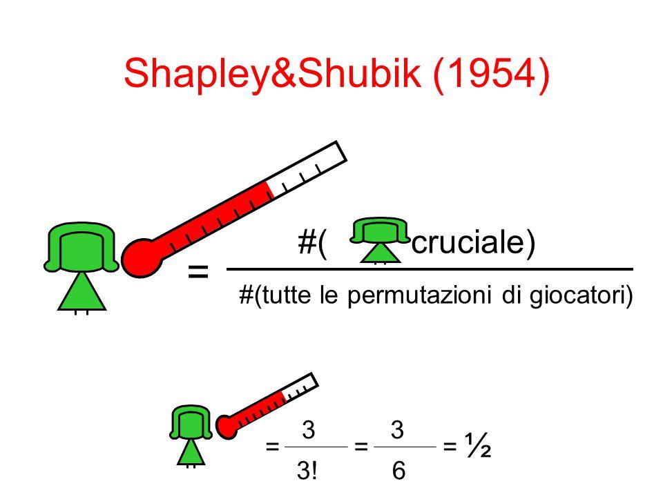 Shapley&Shubik (1954) = #( cruciale) ½