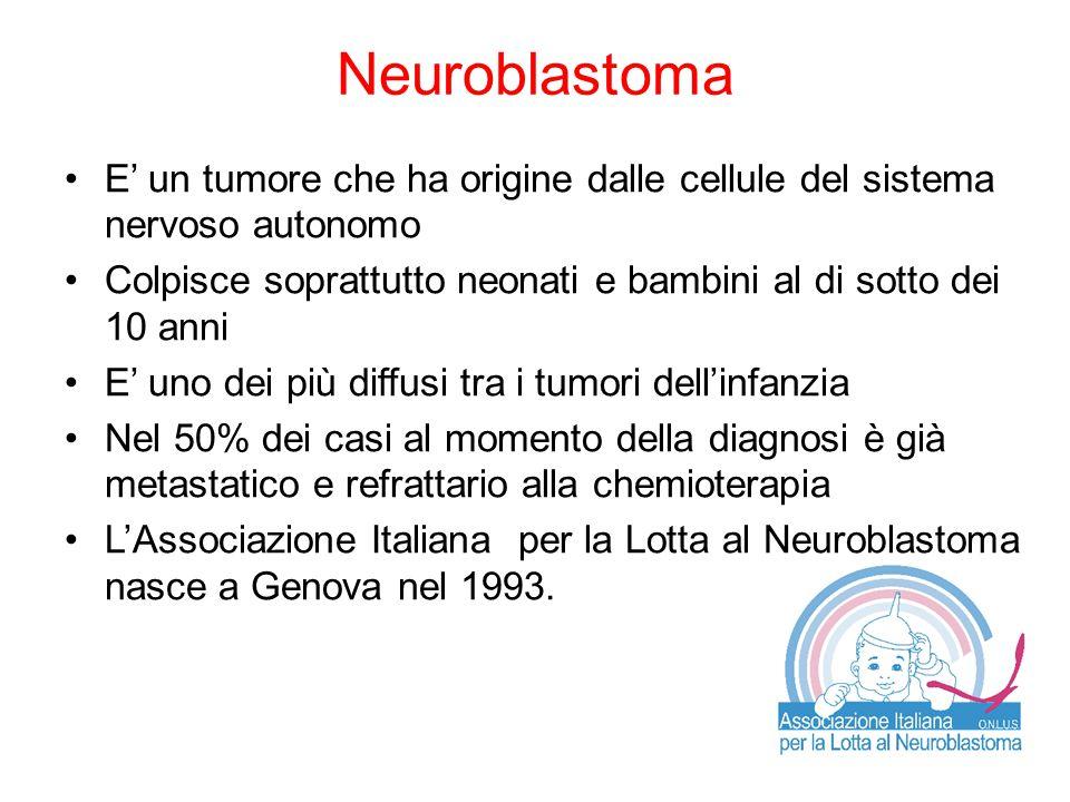 Neuroblastoma E' un tumore che ha origine dalle cellule del sistema nervoso autonomo. Colpisce soprattutto neonati e bambini al di sotto dei 10 anni.