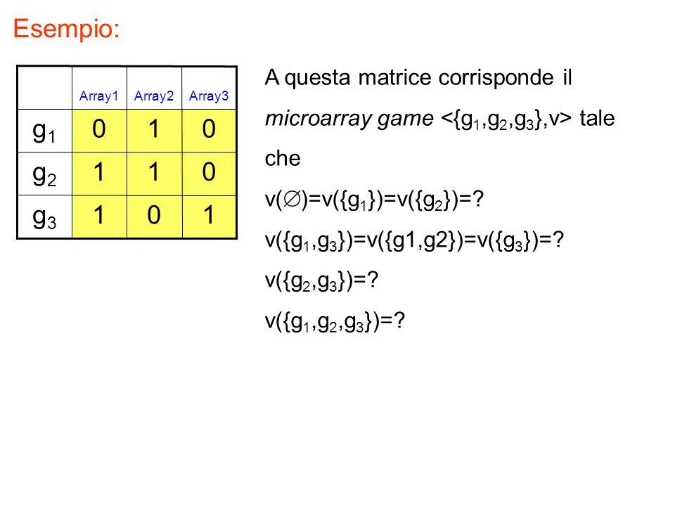 Esempio: A questa matrice corrisponde il microarray game <{g1,g2,g3},v> tale che. v()=v({g1})=v({g2})=
