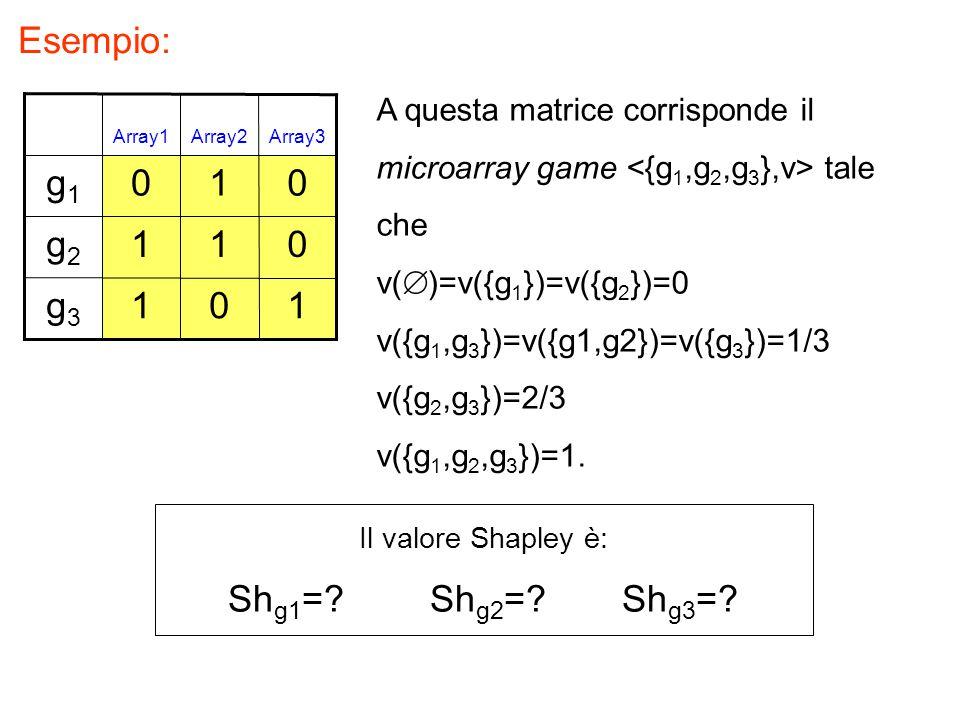 Esempio: g1 1 g2 1 1 g3 1 1 Shg1= Shg2= Shg3=