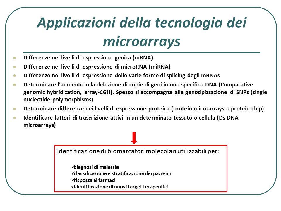 Applicazioni della tecnologia dei microarrays
