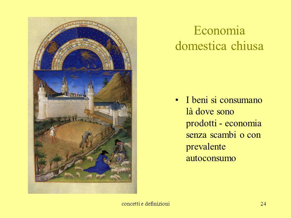 Economia domestica chiusa