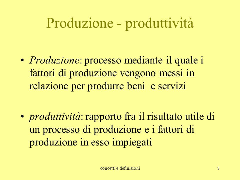 Produzione - produttività
