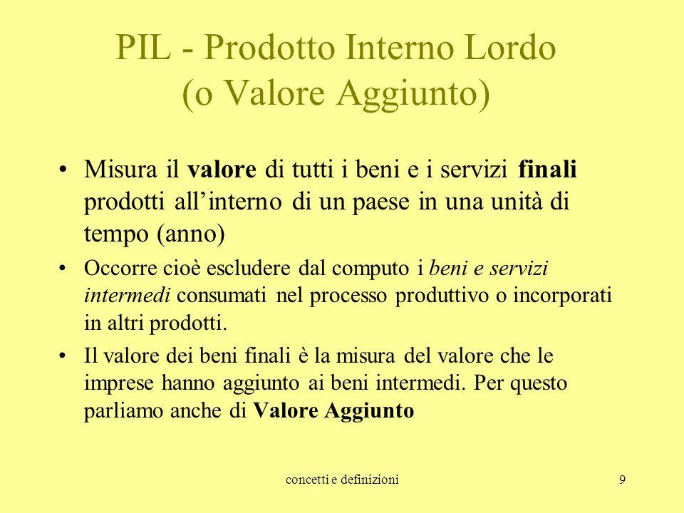 PIL - Prodotto Interno Lordo (o Valore Aggiunto)