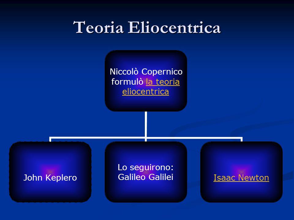 Teoria Eliocentrica Mancano le leggi di Keplero Galileo Galilei