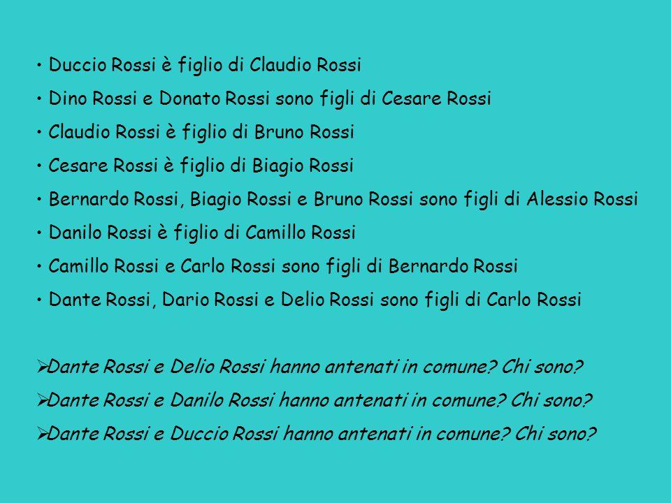Duccio Rossi è figlio di Claudio Rossi