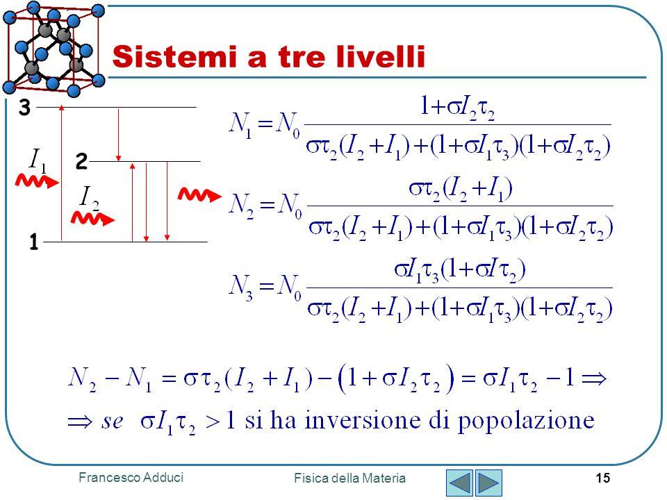 Sistemi a tre livelli 1 2 3 Francesco Adduci Fisica della Materia