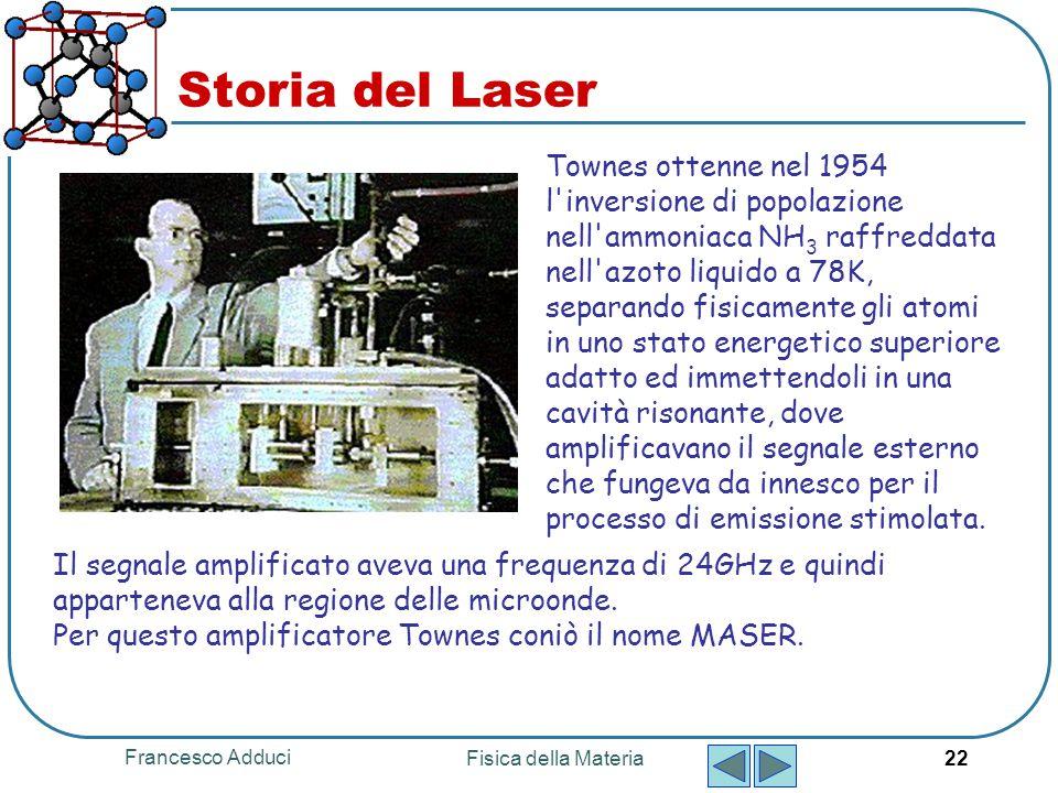 Storia del Laser