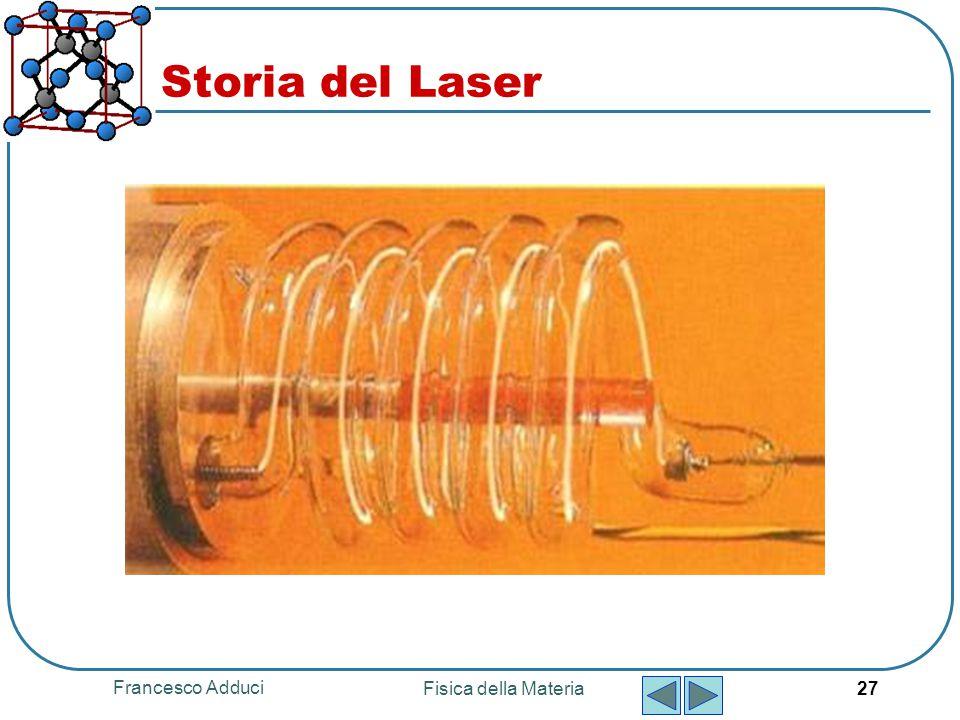 Storia del Laser Francesco Adduci Fisica della Materia