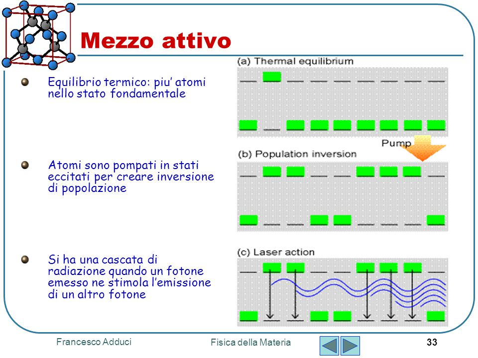 Mezzo attivo Equilibrio termico: piu' atomi nello stato fondamentale