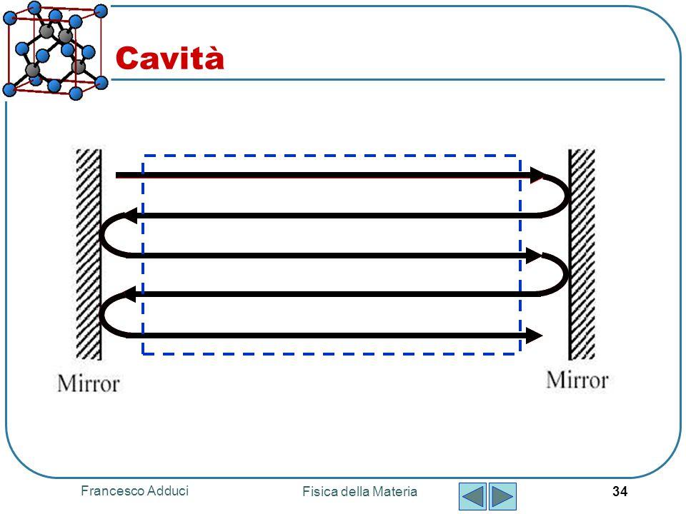 Cavità Francesco Adduci Fisica della Materia