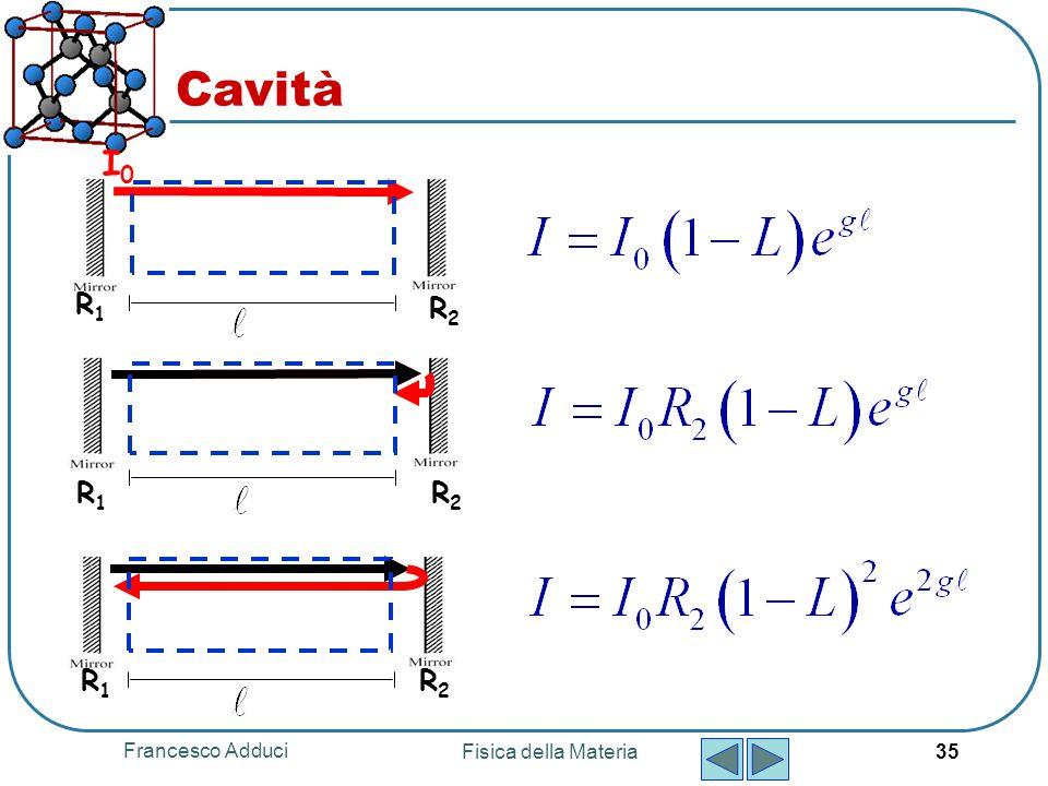 Cavità I0 R1 R2 R1 R2 R1 R2 Francesco Adduci Fisica della Materia