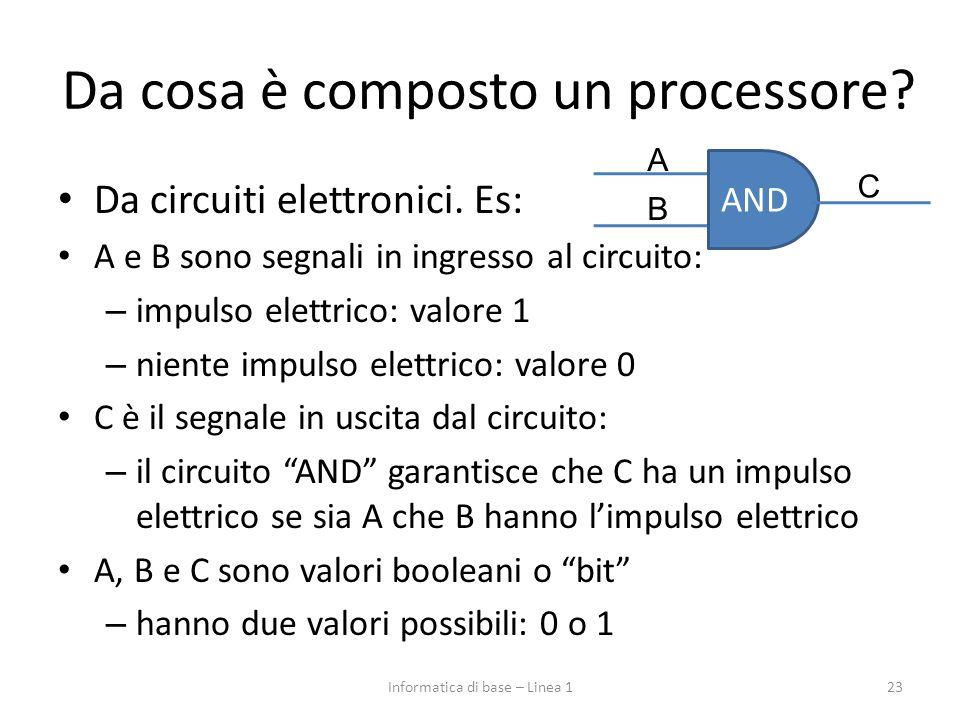 Da cosa è composto un processore