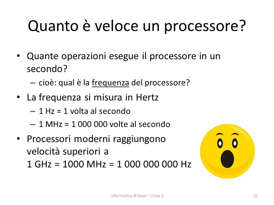 Quanto è veloce un processore