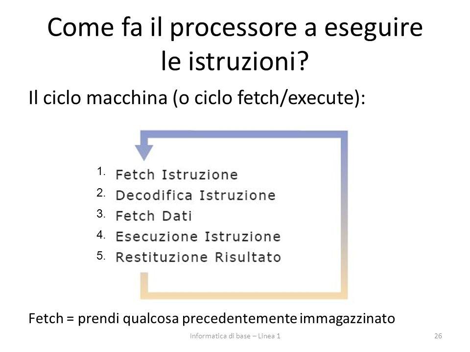 Come fa il processore a eseguire le istruzioni