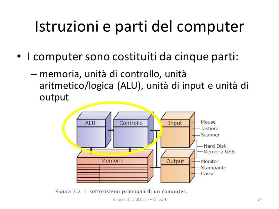 Istruzioni e parti del computer