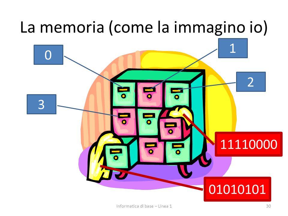 La memoria (come la immagino io)