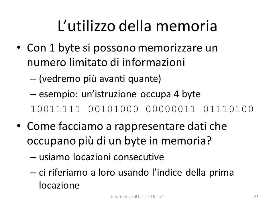L'utilizzo della memoria