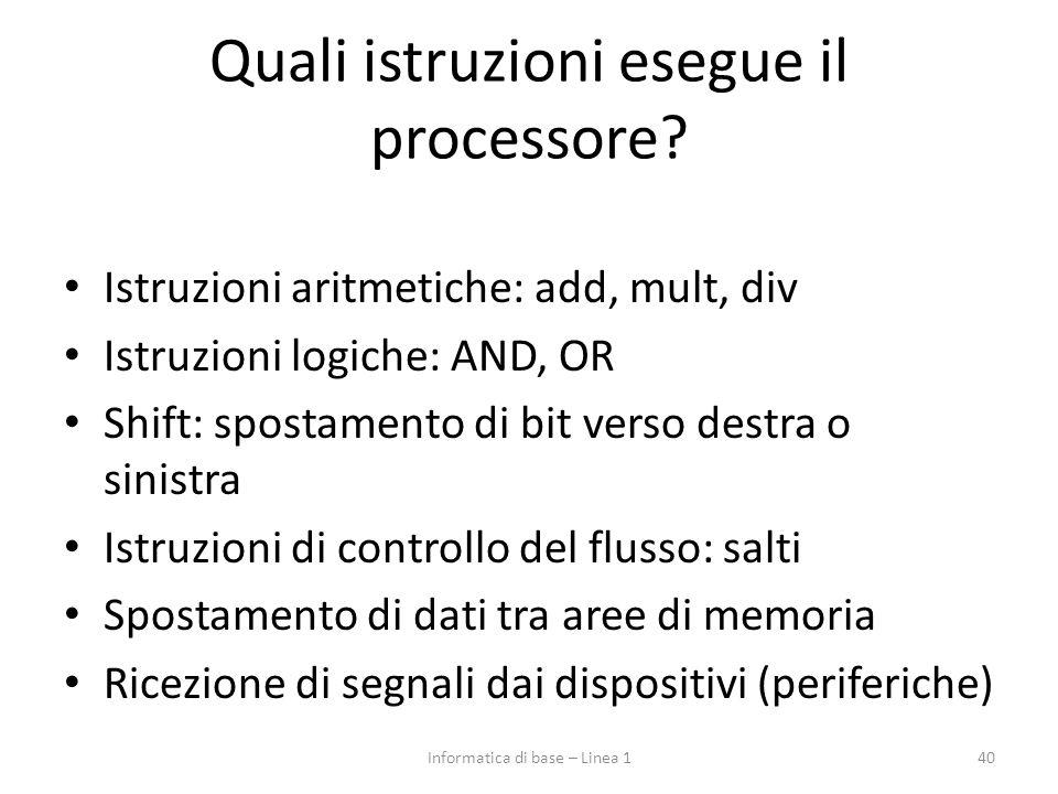 Quali istruzioni esegue il processore