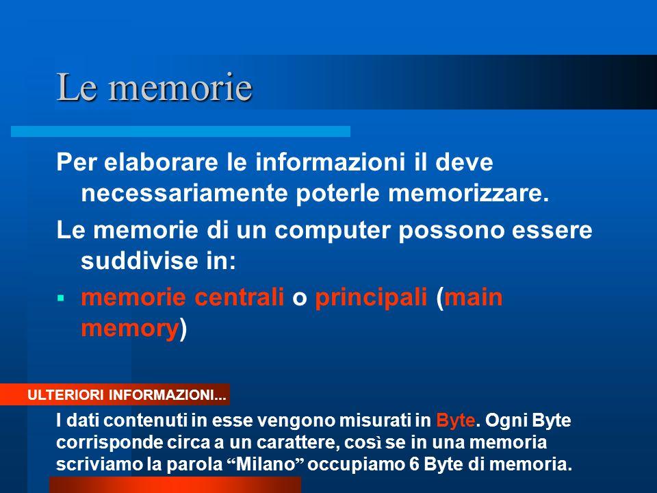 Le memorie Per elaborare le informazioni il deve necessariamente poterle memorizzare. Le memorie di un computer possono essere suddivise in: