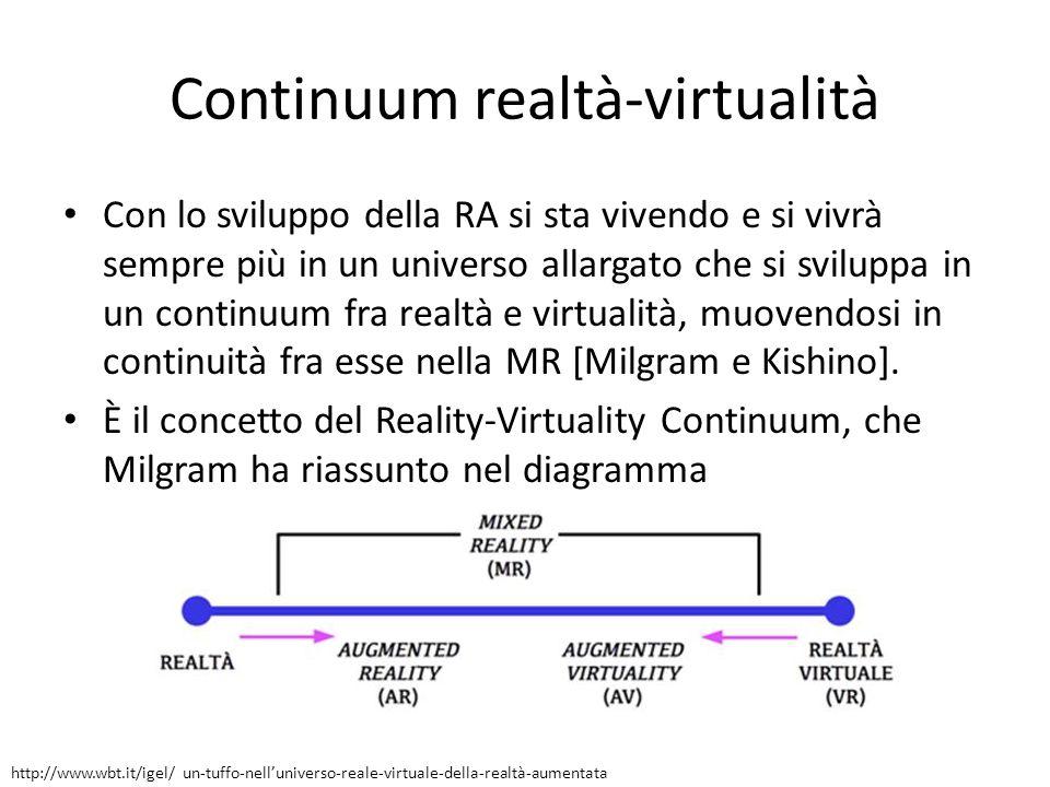 Continuum realtà-virtualità