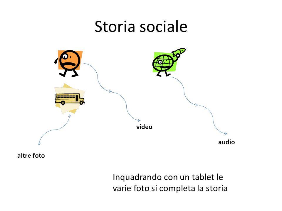 Storia sociale video audio altre foto Inquadrando con un tablet le varie foto si completa la storia
