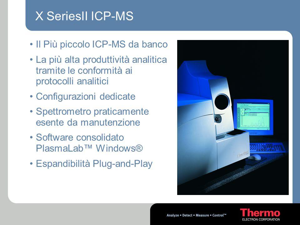 X SeriesII ICP-MS Il Più piccolo ICP-MS da banco