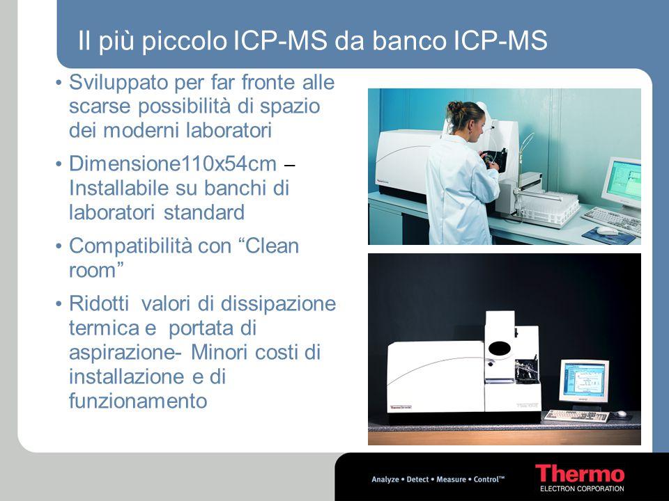Il più piccolo ICP-MS da banco ICP-MS