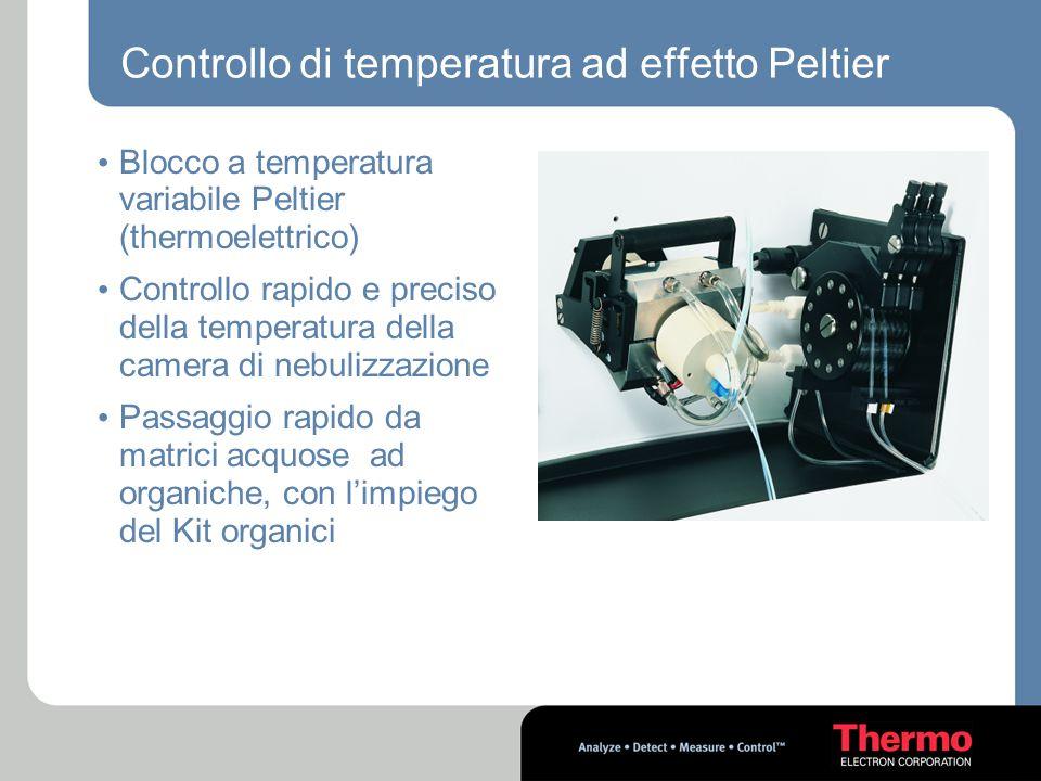 Controllo di temperatura ad effetto Peltier