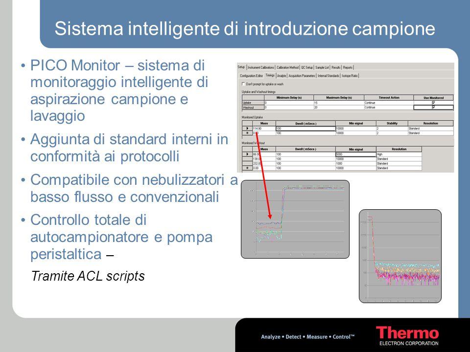 Sistema intelligente di introduzione campione