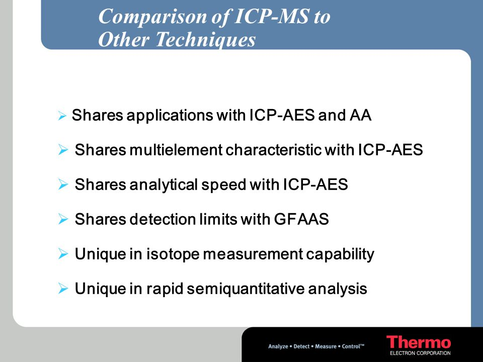 Comparison of ICP-MS to Other Techniques