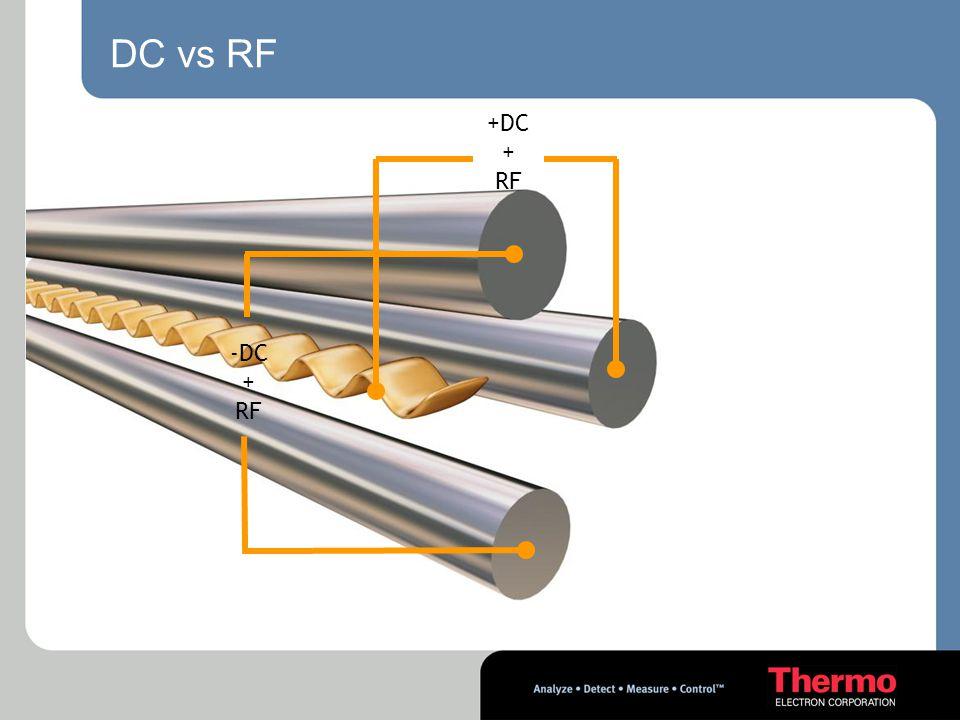 DC vs RF -DC + RF +DC