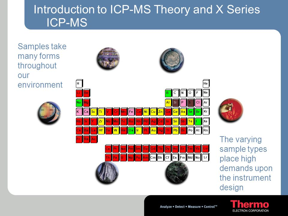 Introduction to ICP-MS Theory and X Series ICP-MS