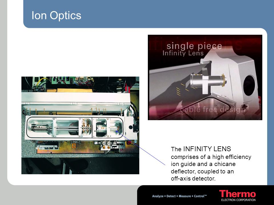Ion Optics The INFINITY LENS comprises of a high efficiency