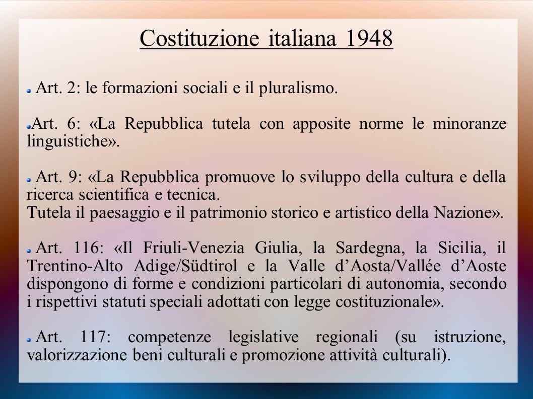 Costituzione italiana 1948