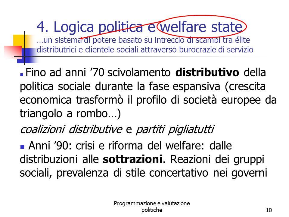 Programmazione e valutazione politiche