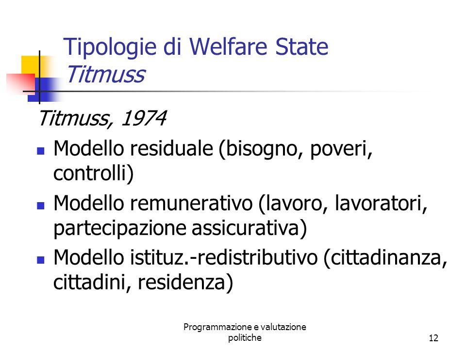 Tipologie di Welfare State Titmuss