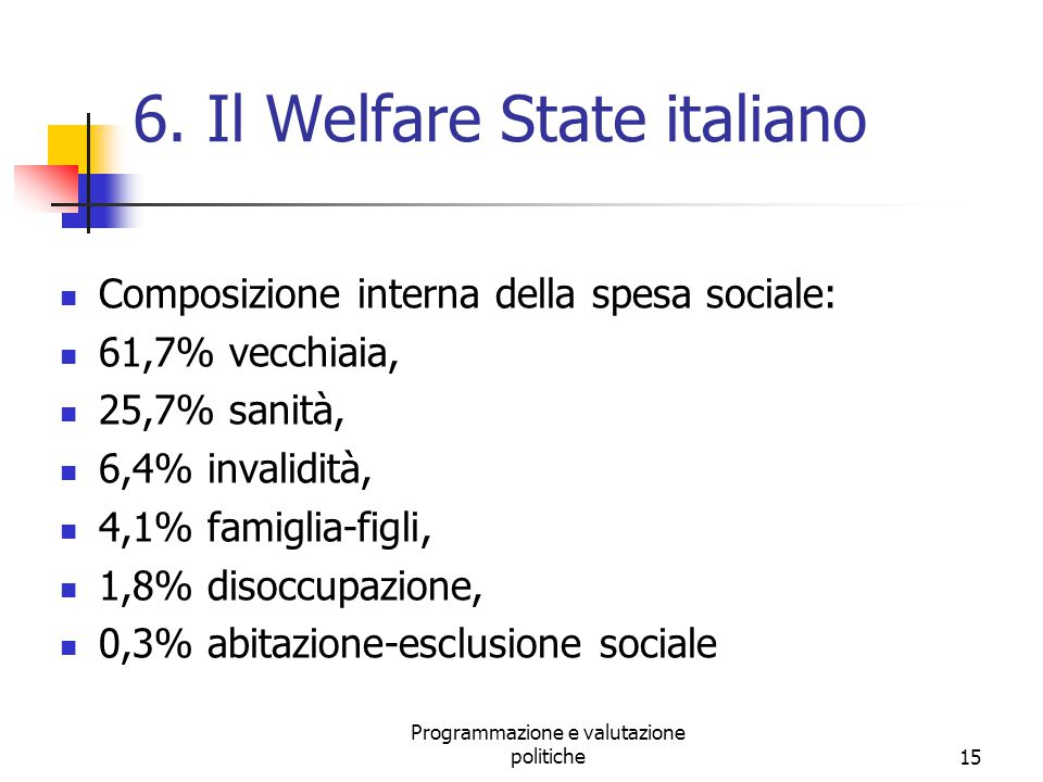 6. Il Welfare State italiano