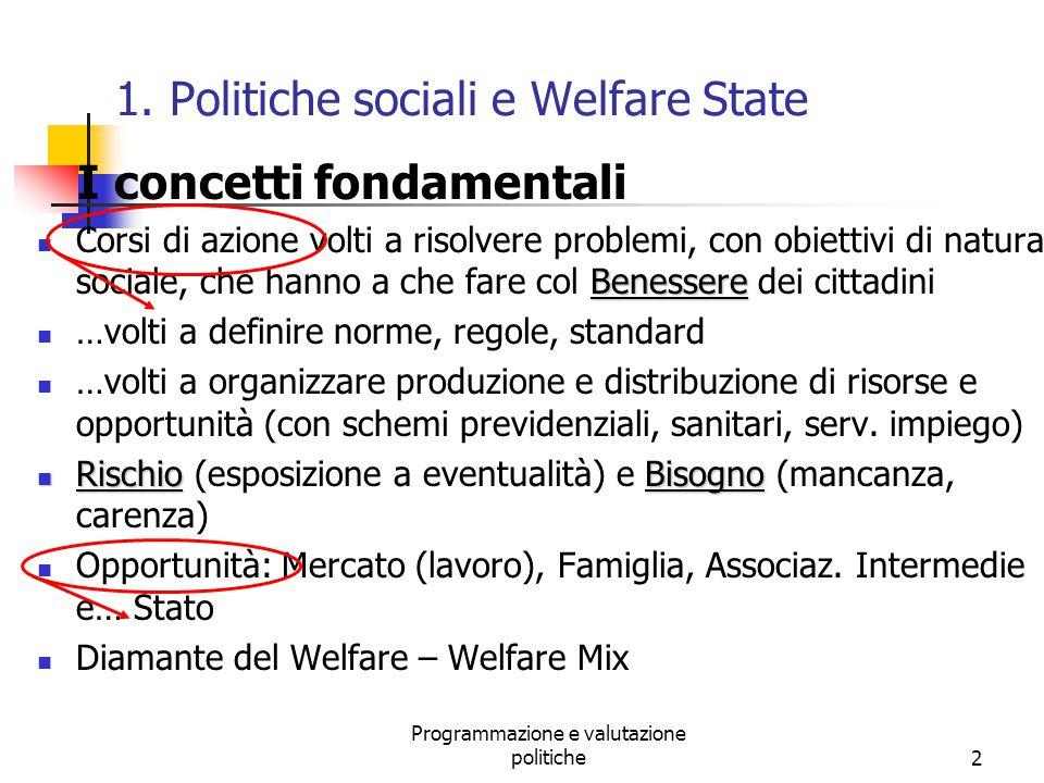 1. Politiche sociali e Welfare State