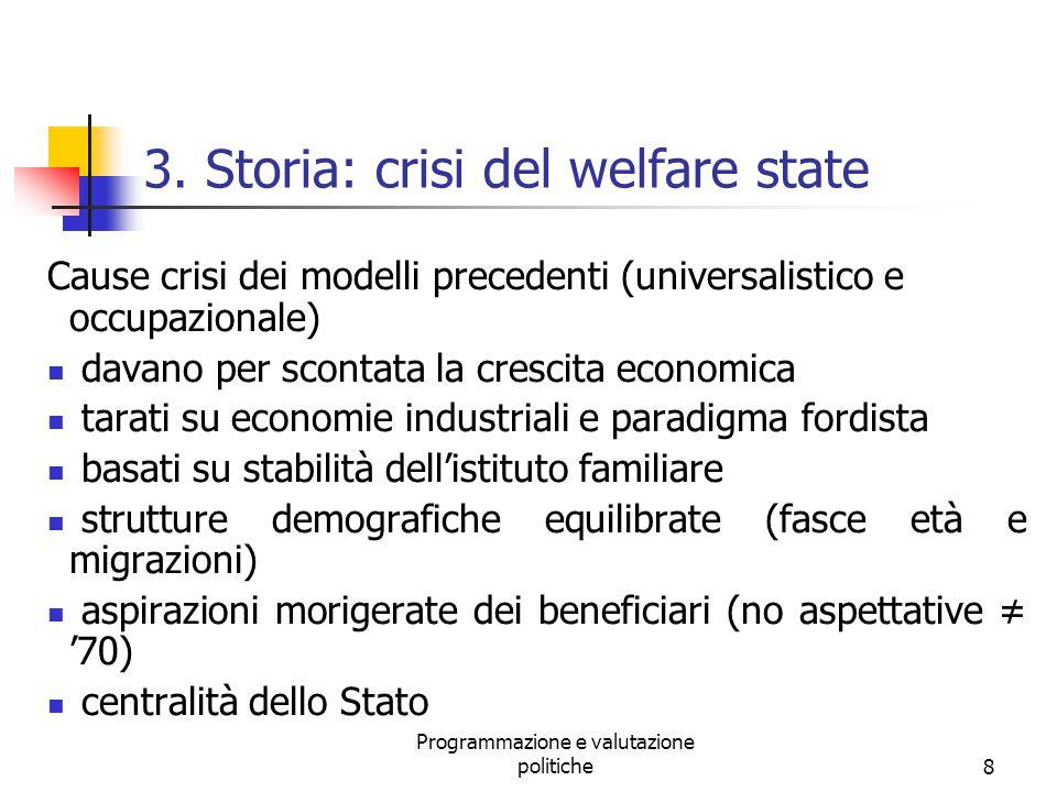 3. Storia: crisi del welfare state