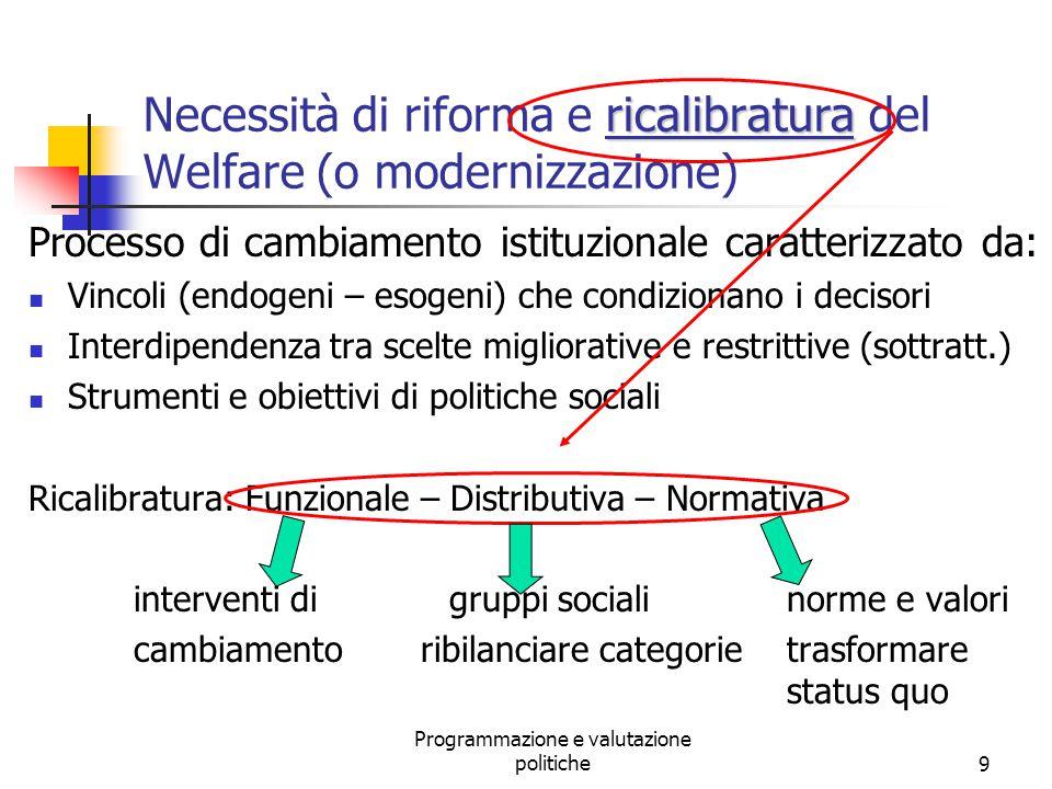 Necessità di riforma e ricalibratura del Welfare (o modernizzazione)