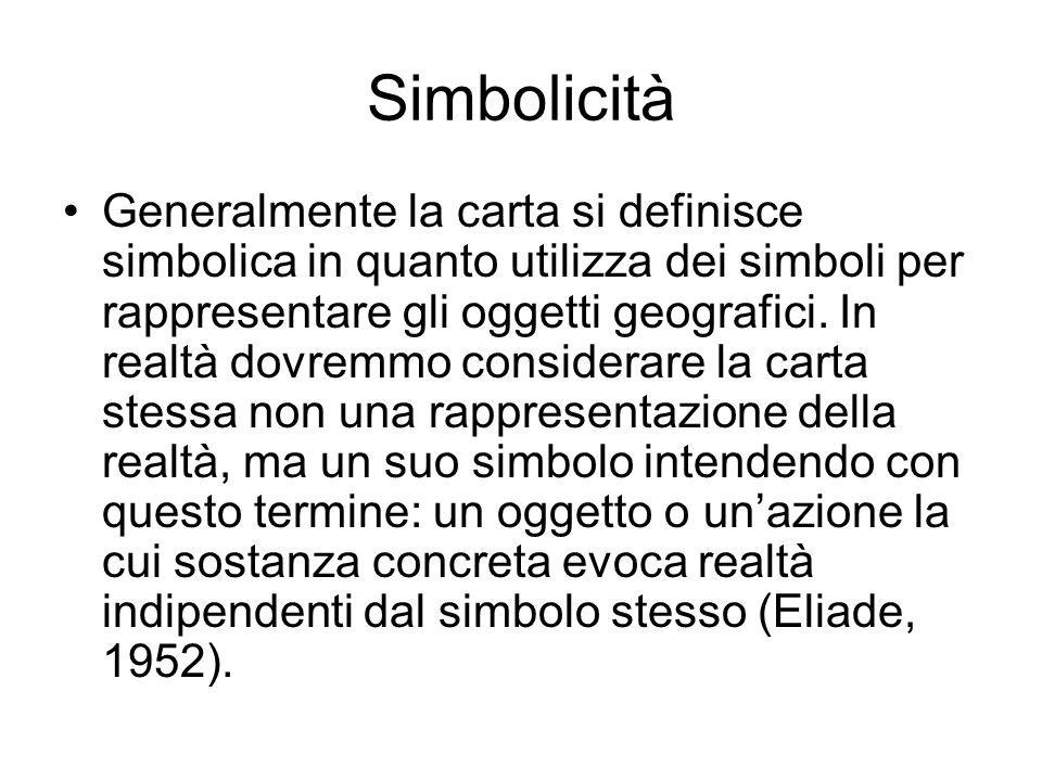 Simbolicità