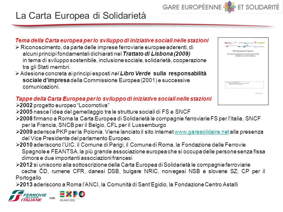 La Carta Europea di Solidarietà